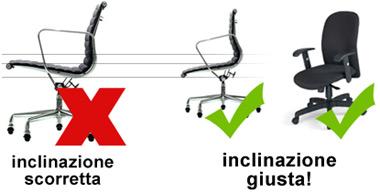 inclinazione ergonomica sedile