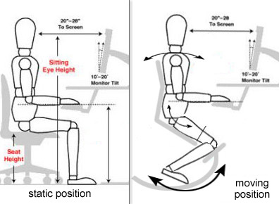 correct postures for work at puter