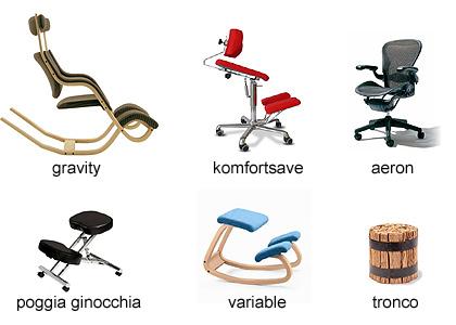 tutti i tipi di sedie ergonomiche