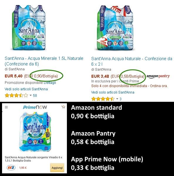 comparativa prezzi amazon prime, pantry, now