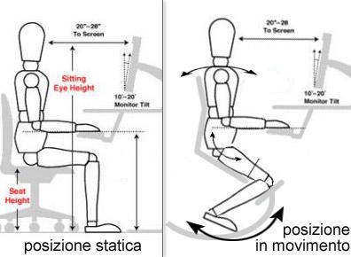posizione-seduta.jpg