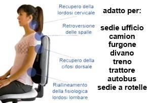 ruby salva schiena cuscino dorsale per auto