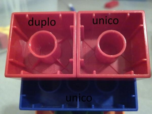 unico-duplo-comparazione